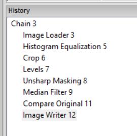 history chain